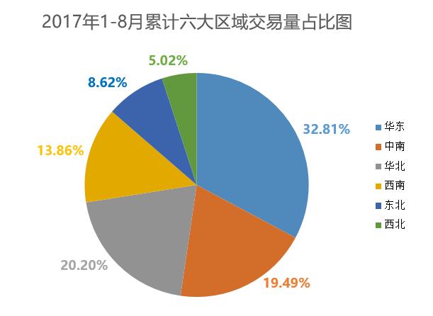 """8月二手车交易量过百万,""""金九银十""""二手车市场形势乐观"""
