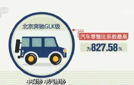 行业协会数据:汽车零整比上升 养车成本提高