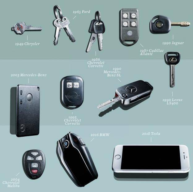 从12款车钥匙了解车钥匙的进化史