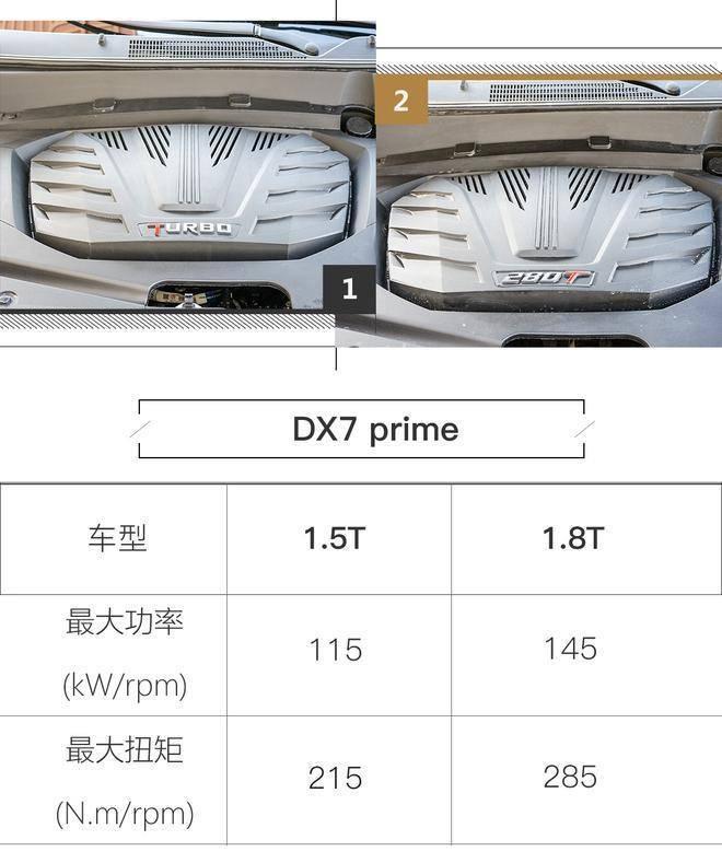 科技前卫试驾东南DX7Prime评测配置对比_北京pk十开奖历史记录