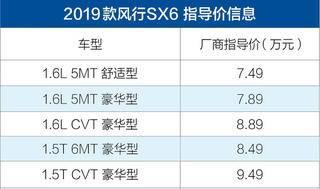 2019款风行SX6正式上市 售价7.49-9.49万元/新增1.5T车型