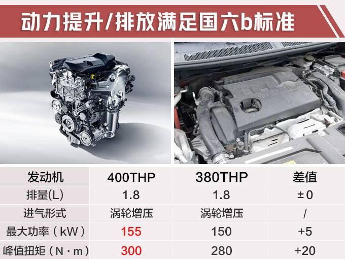雪铁龙天逸新车型上市 多花2千用8AT 太值了-图3
