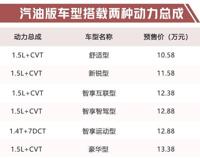 起亚全新K3详细配置曝光 预售10.58万明日上市-图2