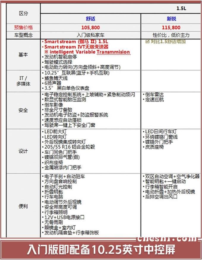起亚全新K3详细配置曝光 预售10.58万明日上市-图3