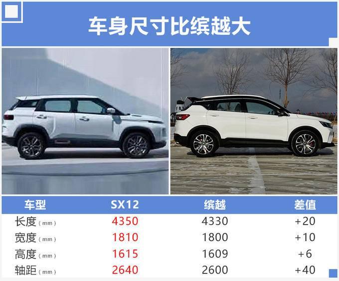 吉利下半年再推两款全新车 揽胜SUV十月上市-图4