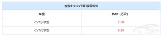 宝骏510 CVT版上市 售7.38-8.28万元