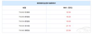 新款斯柯达速派上市 售16.99-23.99万元