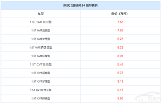 售7.58-9.88万元 新款江淮瑞风S4上市