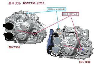 东风雪铁龙C3-XR将要用的双离合怎么样?