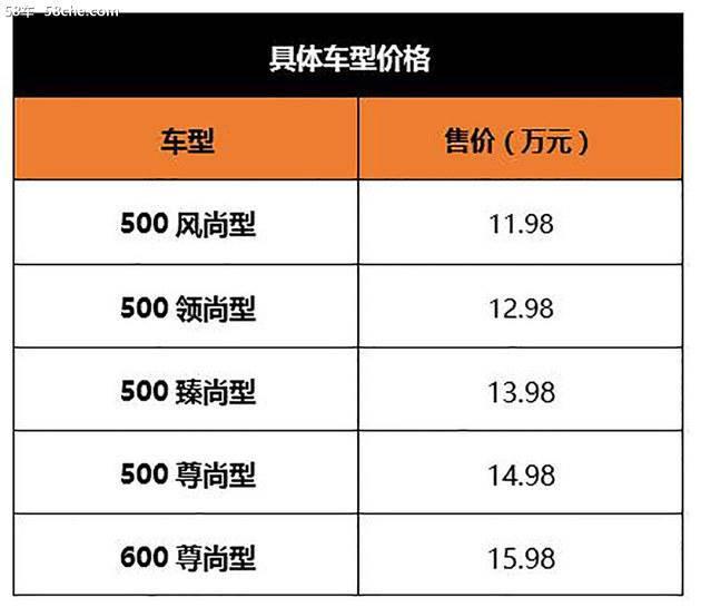 58秒看懂帝豪GSe长长长续航版,售价11.98万起