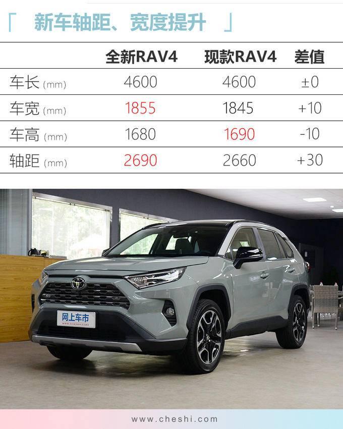 丰田新RAV4预售18万起 比老款便宜X.X万10月上市-图6