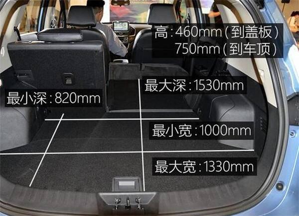 东风风神AX5八月销量 2019年8月东风风神AX5销量只有惊人的70辆