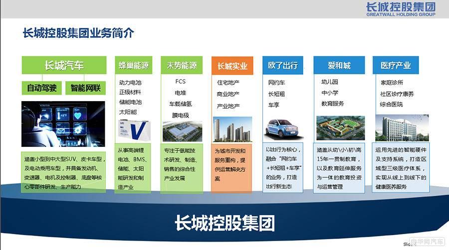 长城汽车副总裁唐海锋:共创.共享.共赢,突破氢能产业瓶颈