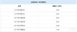 終身質保+免基礎保養費!長安歐尚X7預售7.99萬起