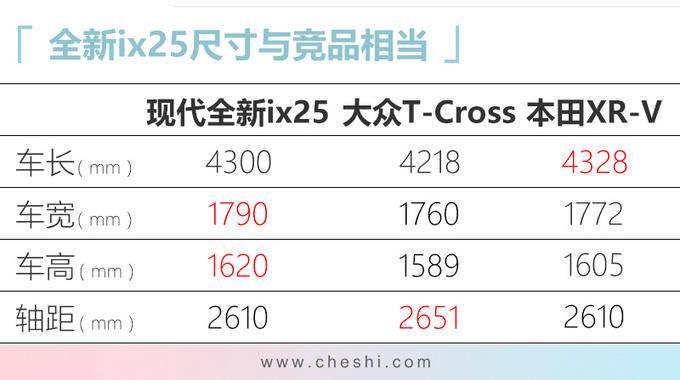 北京现代新ix25本月上市 降价近1万元预售10万起-图9