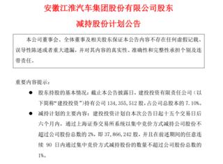 江淮汽車第二大股東建投投資計劃減持公司股份