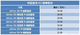 售价26.68-32.98万,华晨宝马X2正式上市