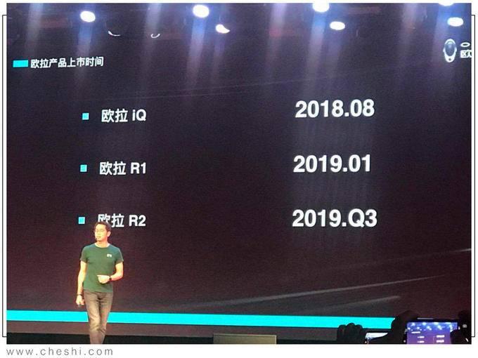 欧拉R2即将年内上市 预计9万起售 竞争奇瑞eQ-图1
