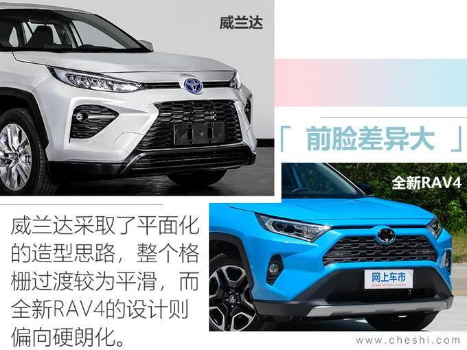 广汽丰田新SUV威兰达将发布 比CR-V更大动力强-图3