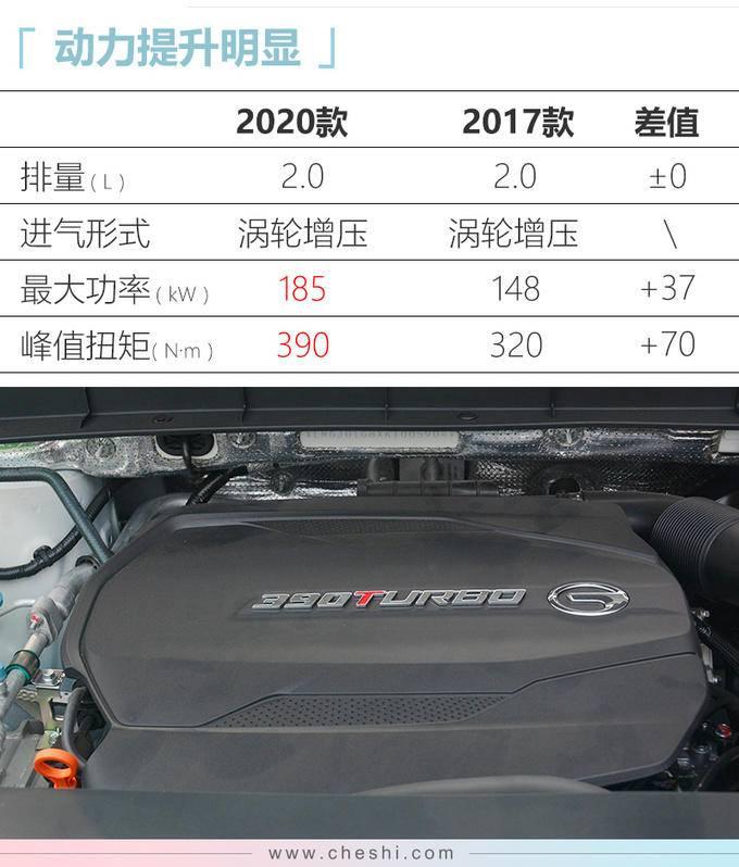 广汽传祺新GS8动力大增 起售价涨3千卖16.68万-图6