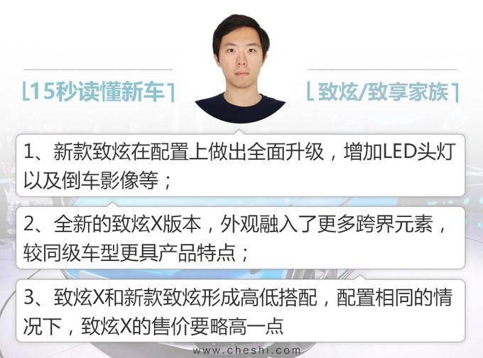 广汽丰田新款致炫上市 增跨界版本7.78万元起售-图1