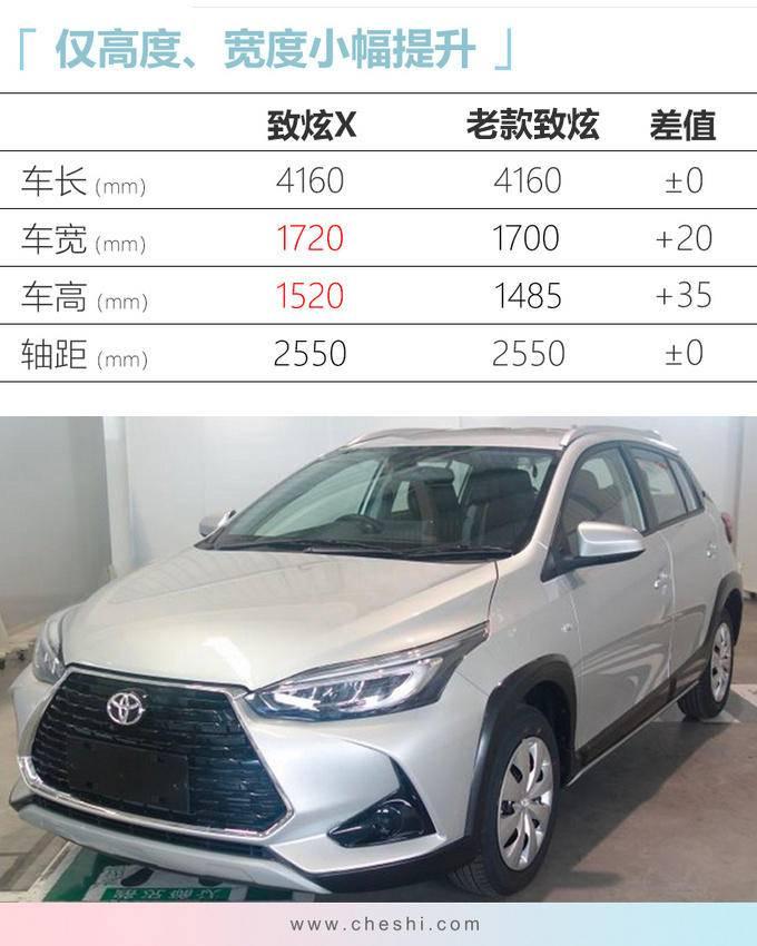 广汽丰田新款致炫上市 增跨界版本XX万元起售-图9
