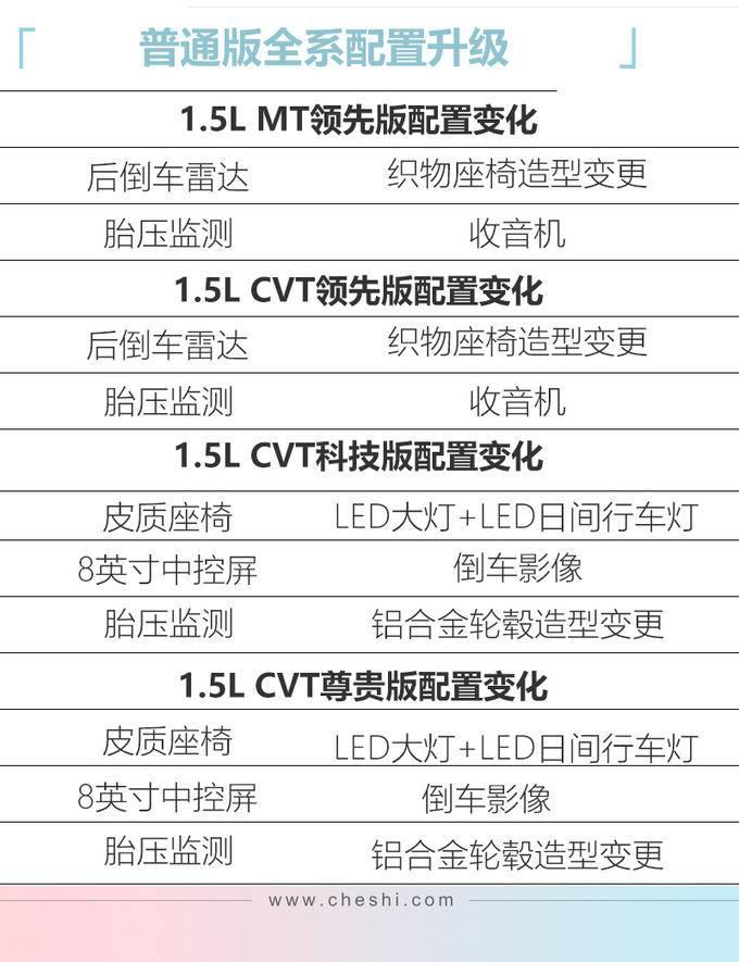 广汽丰田新款致炫上市 增跨界版本XX万元起售-图2
