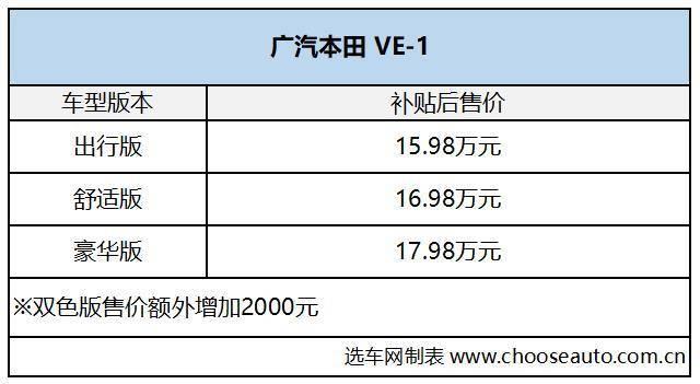 补贴后售价15.98万元起 广汽本田VE-1正式上市