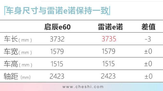 东风启辰e30正式上市 雷诺日产打造6.18万起售-图13