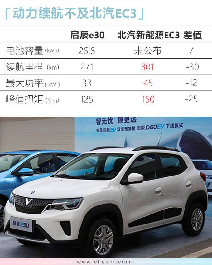 东风启辰e30正式上市 雷诺日产打造6.18万起售-图15