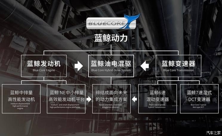 最大功率179马力 长安新1.5T发动机揭幕