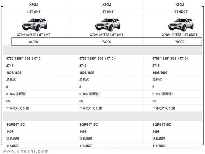 捷途X70M上市 与X70共享配置6.49万起售-图2