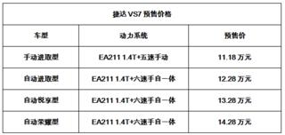 车圈开年最火爆 捷达VS7启动预售11.18万- 14.28万元