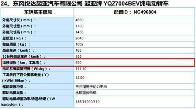 纯电起亚K3一季度上市 巡航可达490KM