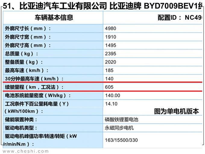 比亚迪旗舰轿车曝光 尺寸近Model S/续航最高605km-图2