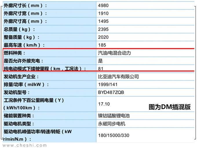 比亚迪旗舰轿车曝光 尺寸近Model S/续航最高605km-图4