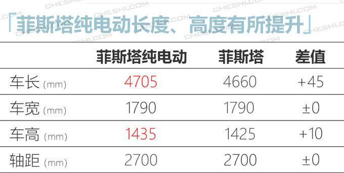 现代菲斯塔纯电动上市 补贴后16.89万起/续航490km-图5