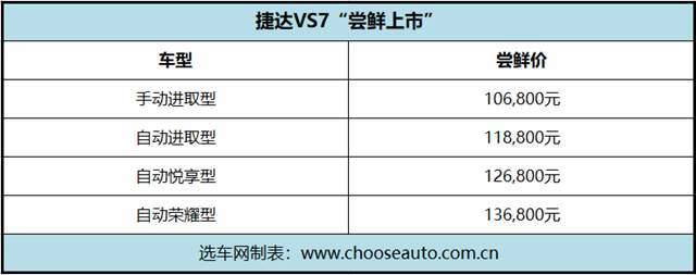 捷達VS7嘗鮮上市 嘗鮮價10.68萬元起