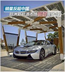 深评:欧洲新能源车销量超中国凭什么?