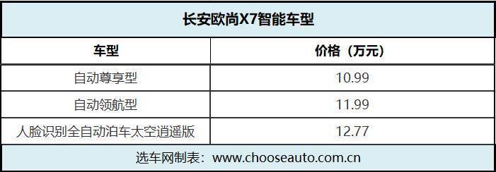 解决5大痛点 长安欧尚X7新品上市