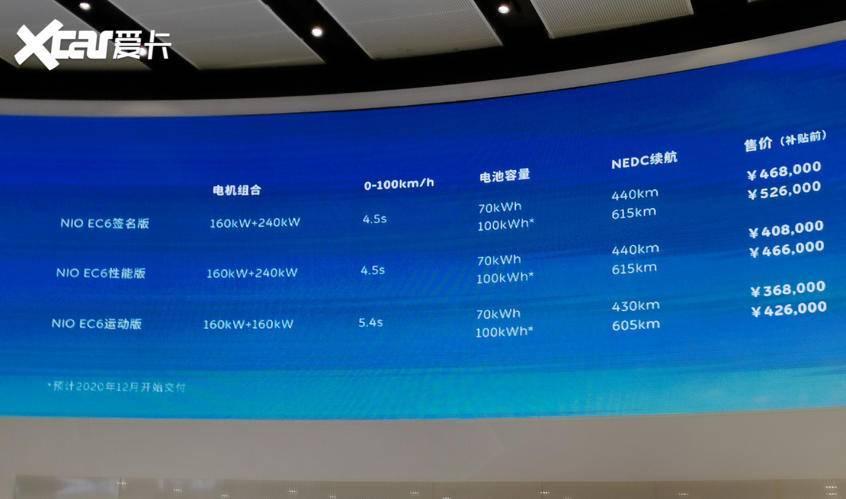 成都车展:蔚来EC6补贴前售价36.8万起