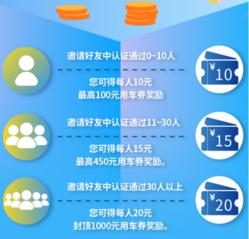 """引爆夏日!广州街头惊现""""车展""""?!"""